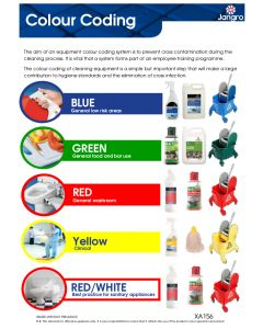 Colour Coding Wall Chart (A4)