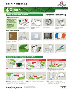 Kitchen Cleaning Wall Chart (A3)