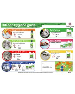 Kitchen Hygiene Plan Wall Chart - Enviro Concentrate (A3)