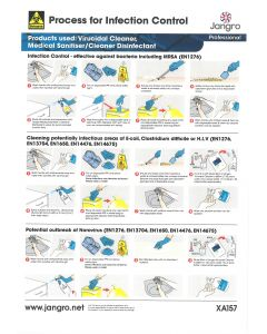 Infection Control Wall Chart (A4)